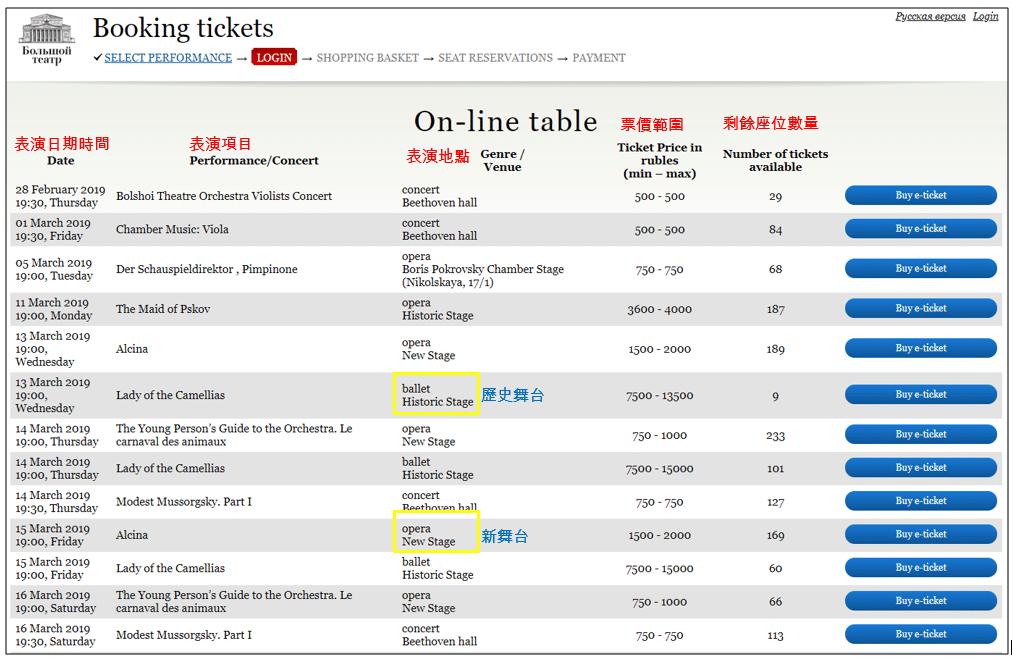 莫斯科大劇院網站